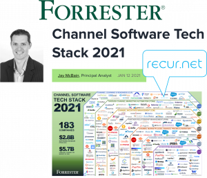 forrester channel software tech stack 2021